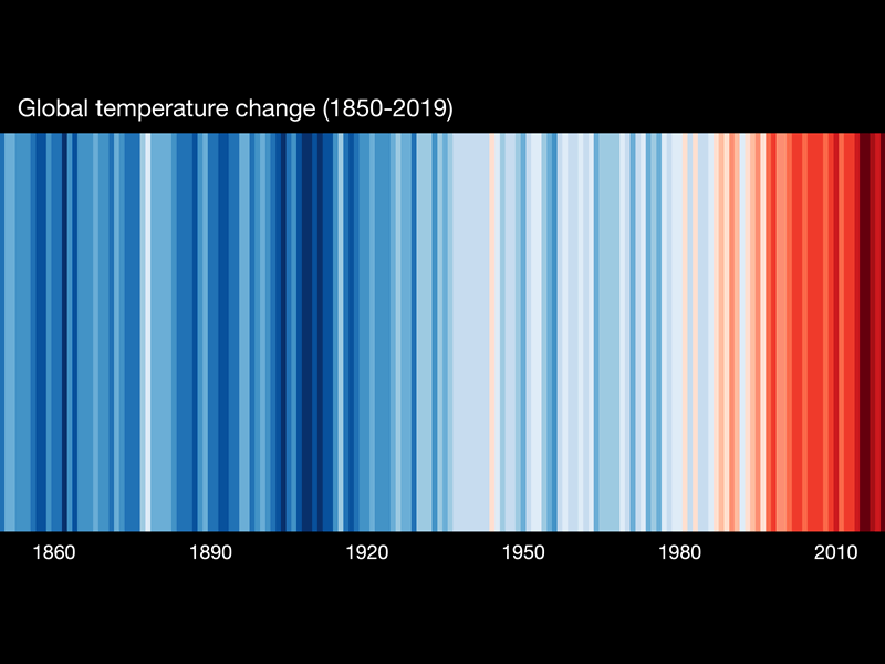 These 'warming stripe' graphics are visual representations of the change in temperature as measured in each country over the past 100+ years. Each stripe represents the temperature in that country averaged over a year.